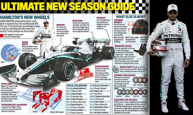 Ultimate new season guide: How each team lines up in Formula One