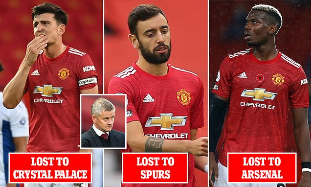Manchester United aiming to end miserable home form against West Brom