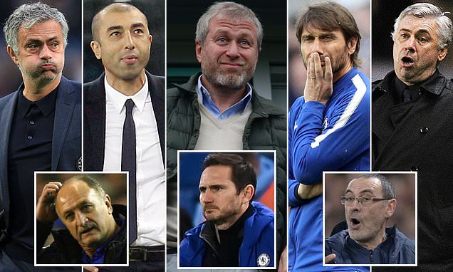 Why Lampard should be VERY worried about trigger-happy Abramovich
