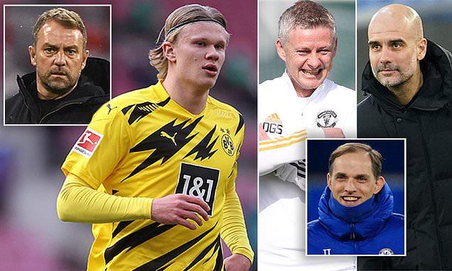Bayern Munich will NOT make a move for Erling Haaland, saysRummenigge