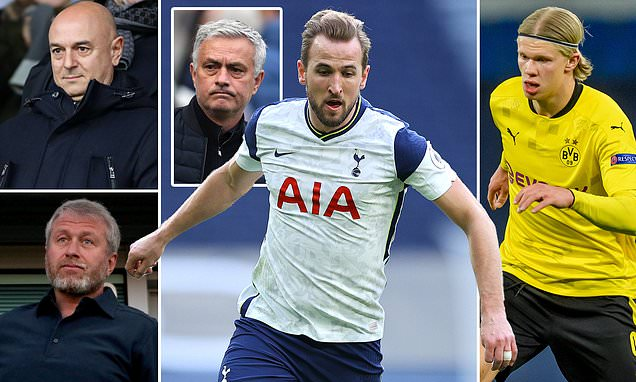 MARTIN SAMUEL: Why it could make sense for Harry Kane to join CHELSEA