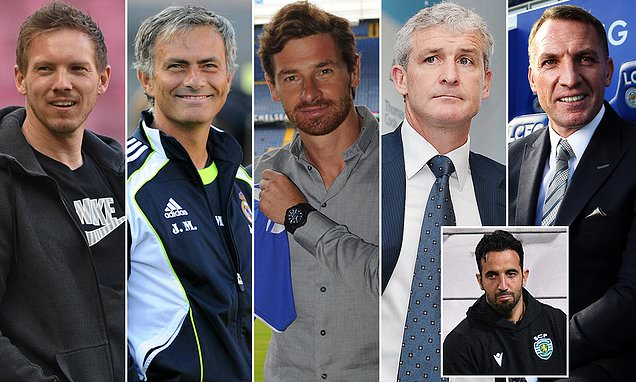 The most expensive managers in history… and some will surprise you!