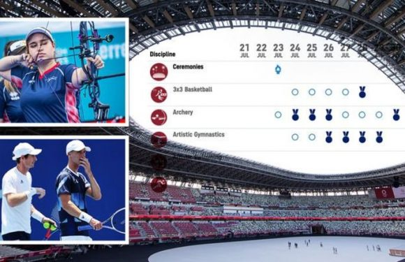 Tokyo Olympics schedule: Day by day line up of Tokyo 2020 in full