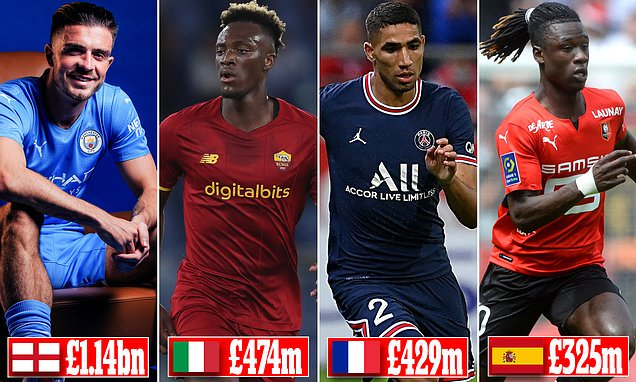 English clubs spent £1.15BILLION on transfer fees this summer
