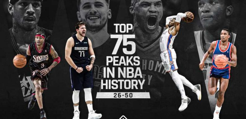 NBA's Greatest 75 Players: Ranking the top peaks in NBA history, 26-50